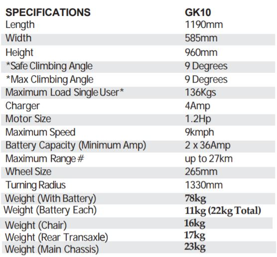 Sydney Mobility Scooters Shoprider GK10 specs